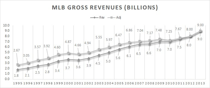 Chart courtesy of Forbes.com