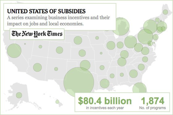 United States of Subsidies
