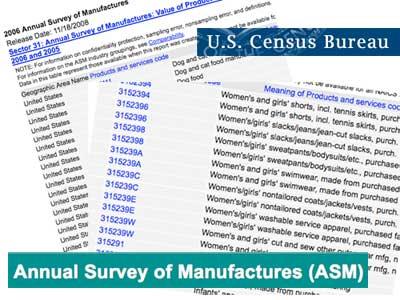 U.S. Census survey of manufacturing