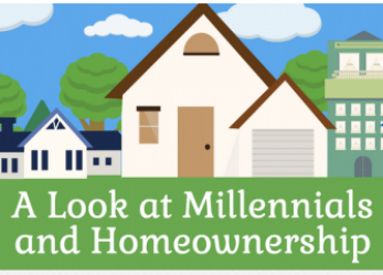 Visual Business: Millennials Buying Homes