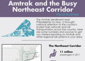 Amtrak's Reach In The Northeast And The Nation