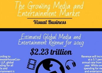 Visual Business: Media and Entertainment Industries Boom