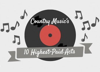 Visual Business: The Highest Paid Acts In Country Music