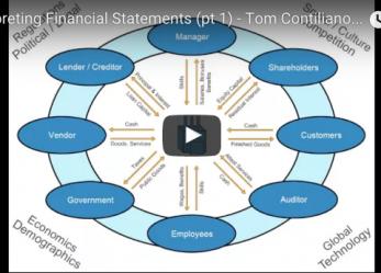 Workshop Recap: Interpreting Financial Statements (Part 1)