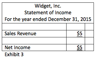 Exhibit 3 - Statement of Income