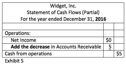 Exhibit 5 - Statement of Cash Flows