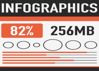 How to write a compelling interactive or infographic: Five tips