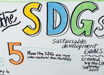 Writing on sustainable development and the SDGs in an engaging way