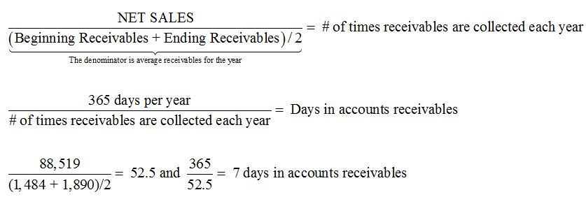 days in accounts receivable