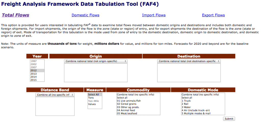 A screenshot of the Freight Analysis Framework Data Tabulation Tool.