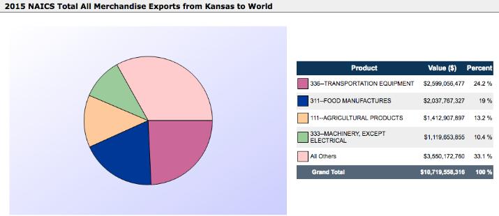 export4