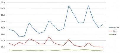4 Ways to Add Data Visualization